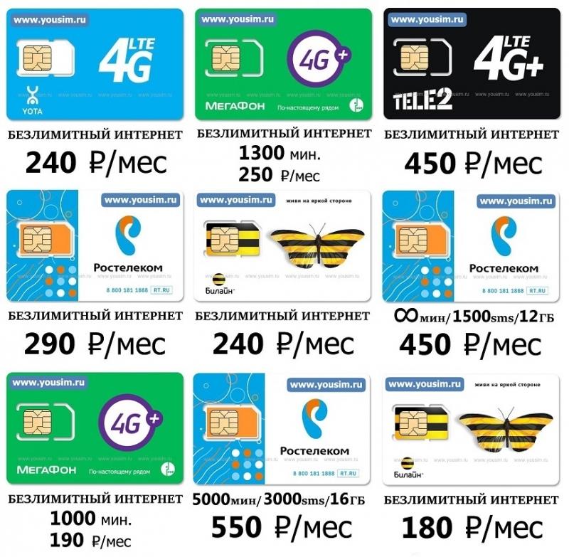 Тарифы для звонков по РФ, безлимитный интернет 4G, модемы