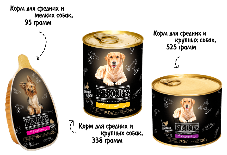 Мясная консервация для собак и кошек