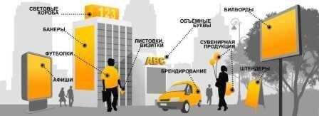 ООО Алекс Групп