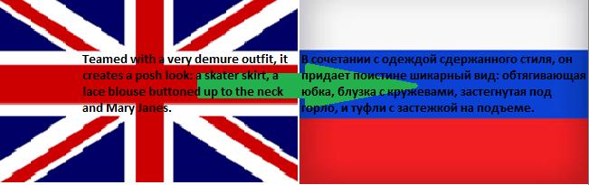 Письменный перевод с английского на русский, редакция, коррекция,